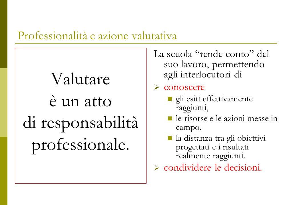 Professionalità e azione valutativa Valutare è un atto di responsabilità professionale.