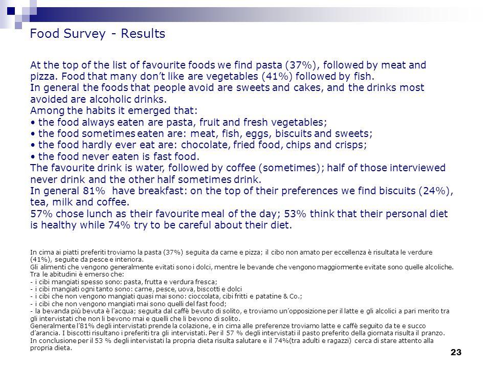 23 Food Survey - Results In cima ai piatti preferiti troviamo la pasta (37%) seguita da carne e pizza; il cibo non amato per eccellenza è risultata le verdure (41%), seguite da pesce e interiora.