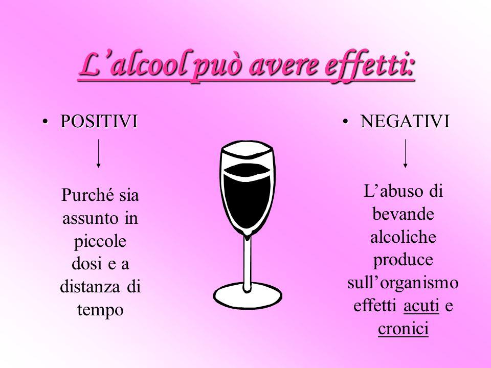 """Perché si beve?? Per socializzare; Per esibizionismo; Per valorizzare la """"mascolinità""""; Per la nostra cultura; Perché l'Italia è una grande produttric"""