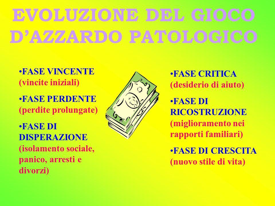 CONSEGUENZE DEL GIOCO D'AZZARDO PATOLOGICO IL GIOCO D'AZZARDO PATOLOGICO E' UNA MALATTIA MOLTO GRAVE, POTENZIALMENTE MORTALE! Grazie a degli studi spe