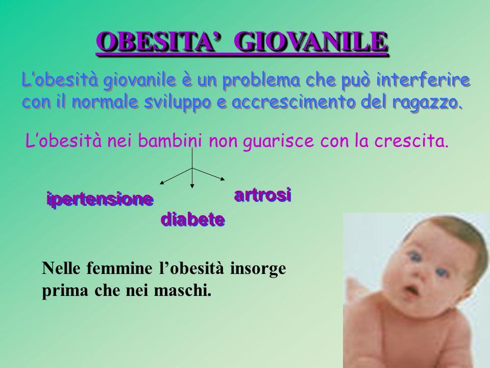 CAUSE 1) Educazione alimentare sbagliata tramandata in molti casi da genitori obesi. 2) Predisposizione familiare, infatti il rischio che i bambini di