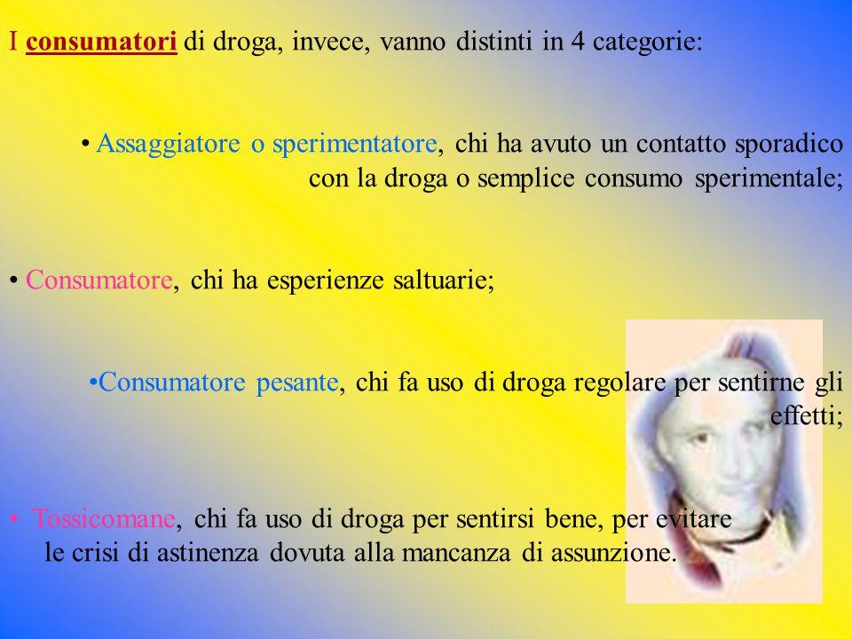 in base agli effetti farmacologici, a) Euforizzanti (oppiacei, alcool, analgesici, tranquillanti, ecc…) b) Psicostimolanti (cocaina, nicotina, anfetam