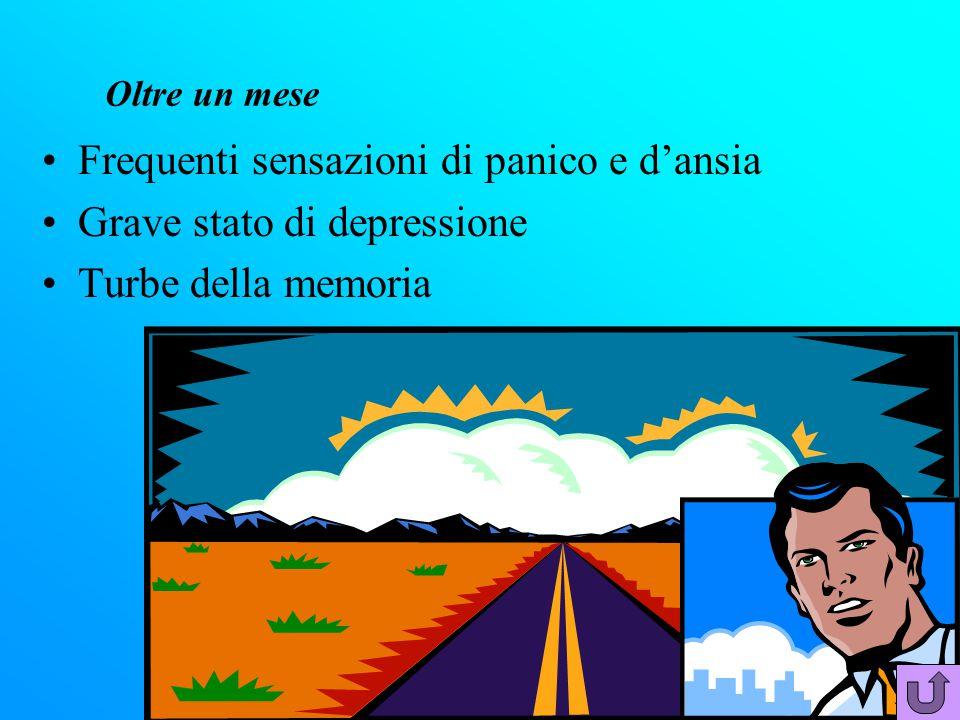 Entro un mese Depressione Atteggiamenti aggressivi Sonnolenza Diminuzione dell'appetito Ansia