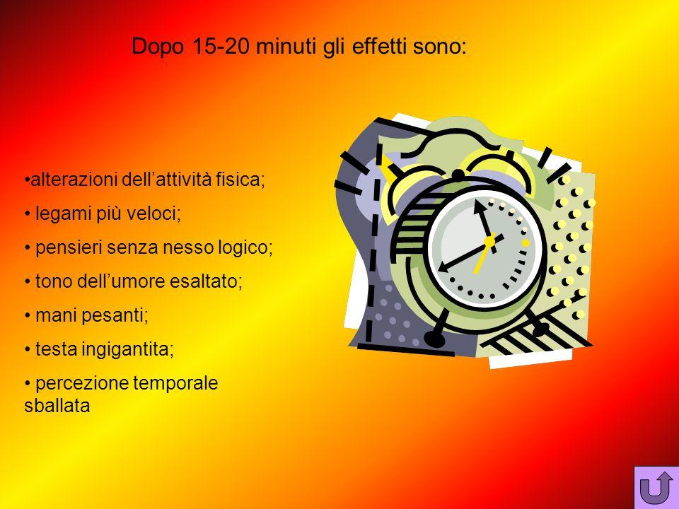 I primi effetti compaiono dopo circa 5 minuti : rilassamento mentale; senso di calore; sudorazione; arrossamento delle congiuntive; tachicardia; stato