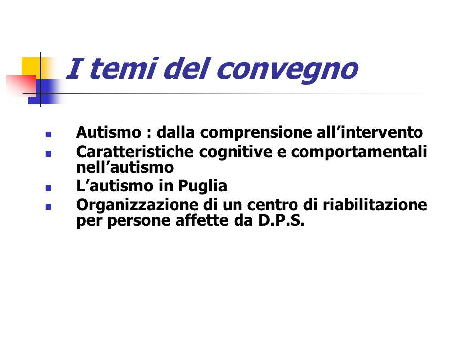 I temi del convegno Autismo : dalla comprensione all'intervento Caratteristiche cognitive e comportamentali nell'autismo L'autismo in Puglia Organizzazione di un centro di riabilitazione per persone affette da D.P.S.