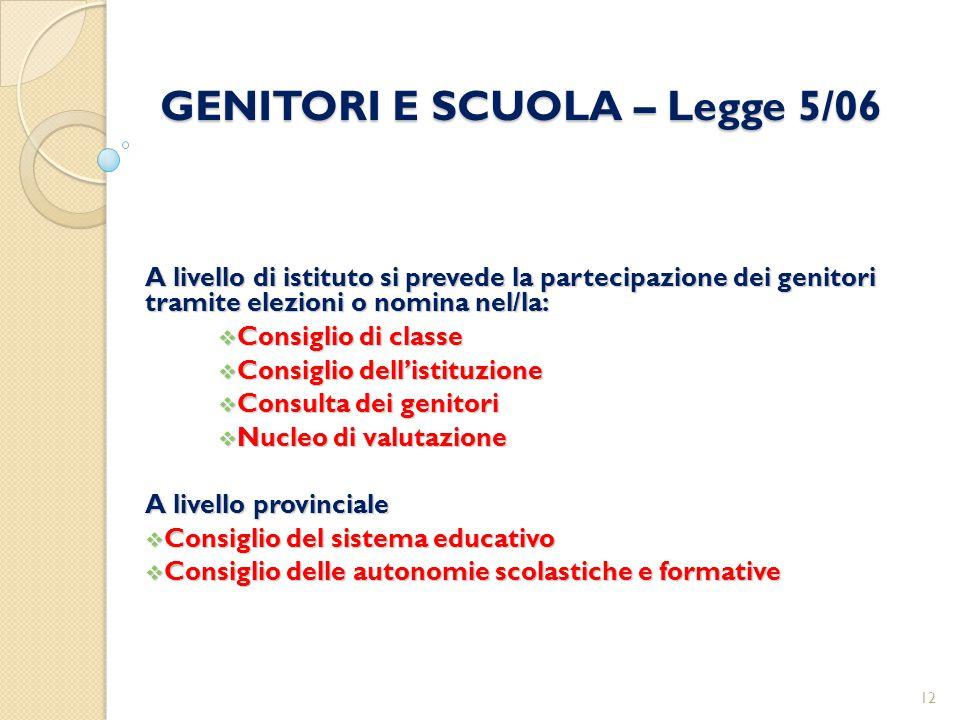 GENITORI E SCUOLA – Legge 5/06 A livello di istituto si prevede la partecipazione dei genitori tramite elezioni o nomina nel/la:  Consiglio di classe
