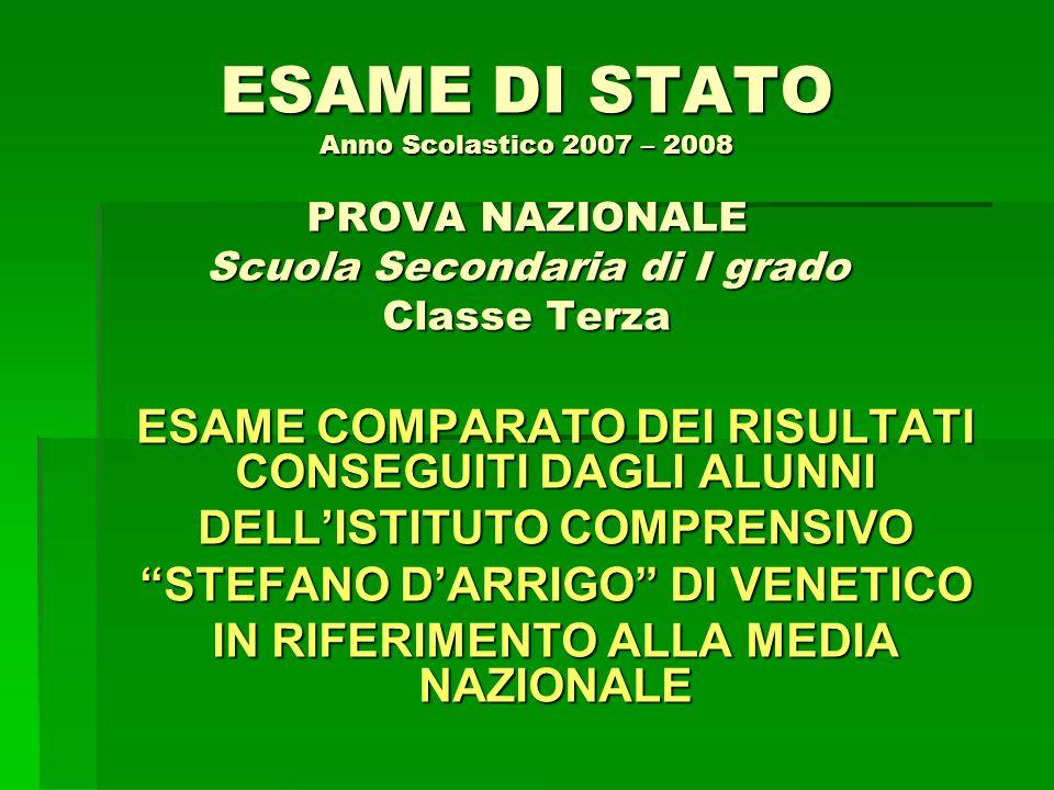 ESAME DI STATO Anno Scolastico 2007 – 2008 PROVA NAZIONALE Scuola Secondaria di I grado Classe Terza ESAME COMPARATO DEI RISULTATI CONSEGUITI DAGLI AL