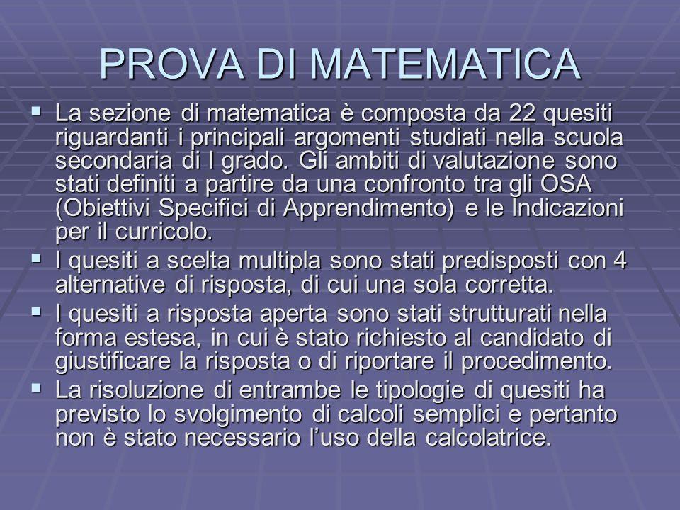 PROVA DI MATEMATICA  La sezione di matematica è composta da 22 quesiti riguardanti i principali argomenti studiati nella scuola secondaria di I grado