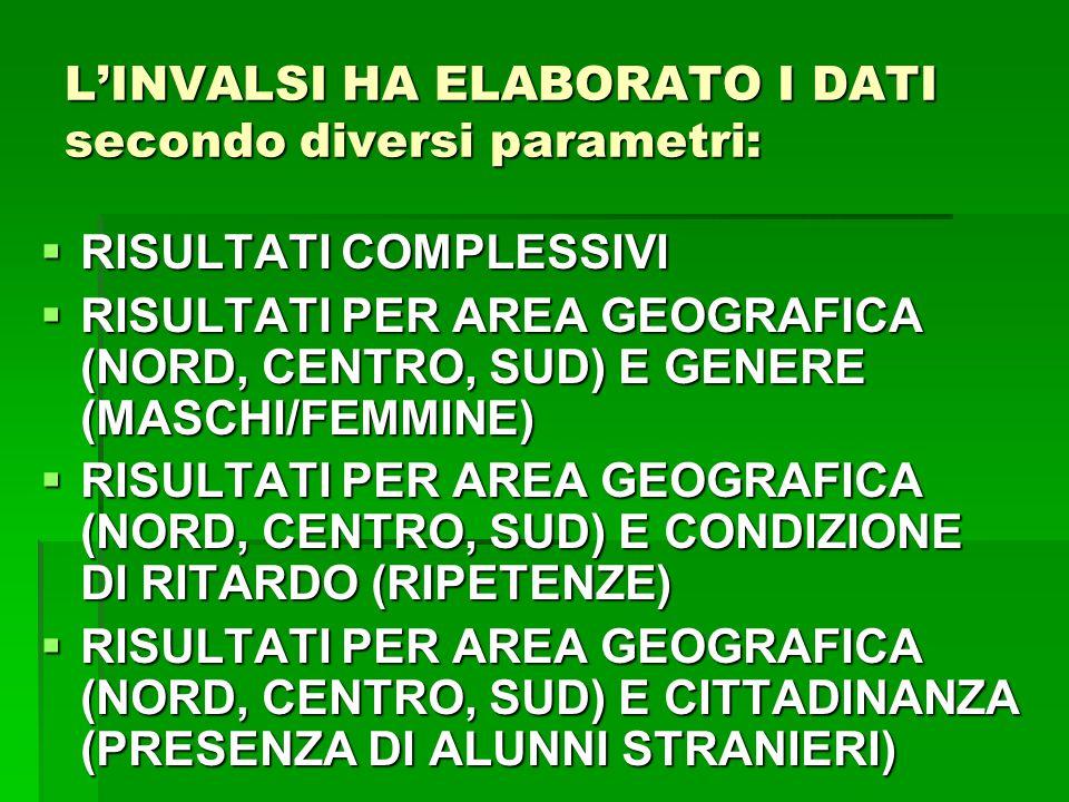 L'INVALSI HA ELABORATO I DATI secondo diversi parametri:  RISULTATI COMPLESSIVI  RISULTATI PER AREA GEOGRAFICA (NORD, CENTRO, SUD) E GENERE (MASCHI/