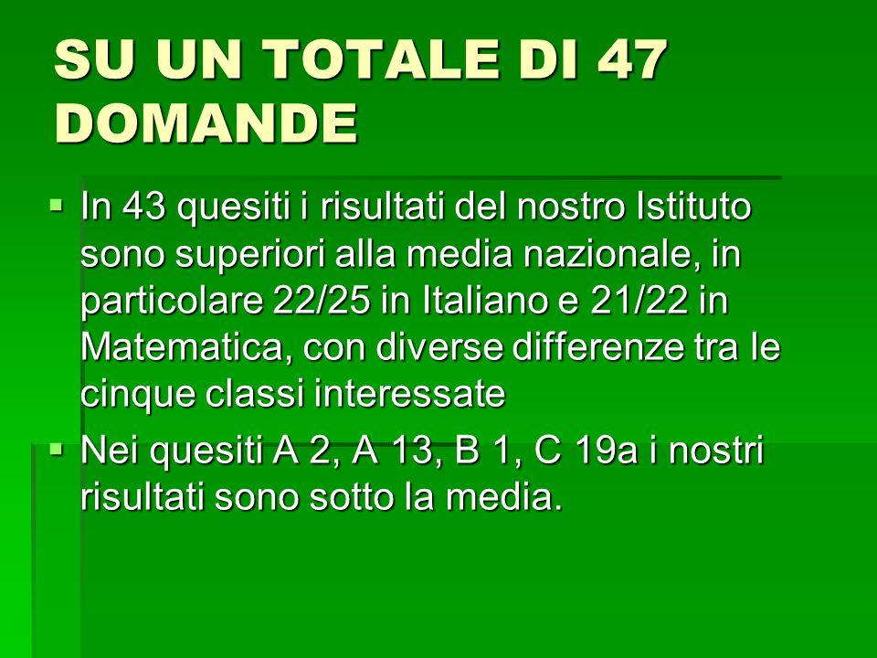SU UN TOTALE DI 47 DOMANDE  In 43 quesiti i risultati del nostro Istituto sono superiori alla media nazionale, in particolare 22/25 in Italiano e 21/