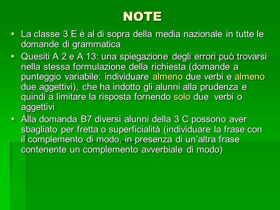 NOTE  La classe 3 E è al di sopra della media nazionale in tutte le domande di grammatica  Quesiti A 2 e A 13: una spiegazione degli errori può trov