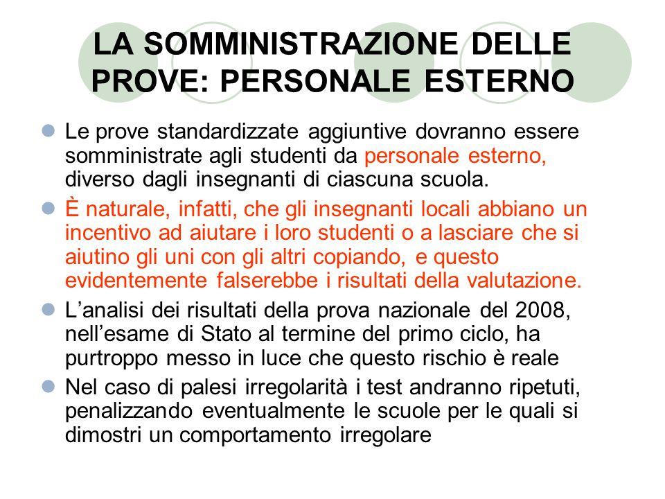 LA SOMMINISTRAZIONE DELLE PROVE: PERSONALE ESTERNO Le prove standardizzate aggiuntive dovranno essere somministrate agli studenti da personale esterno