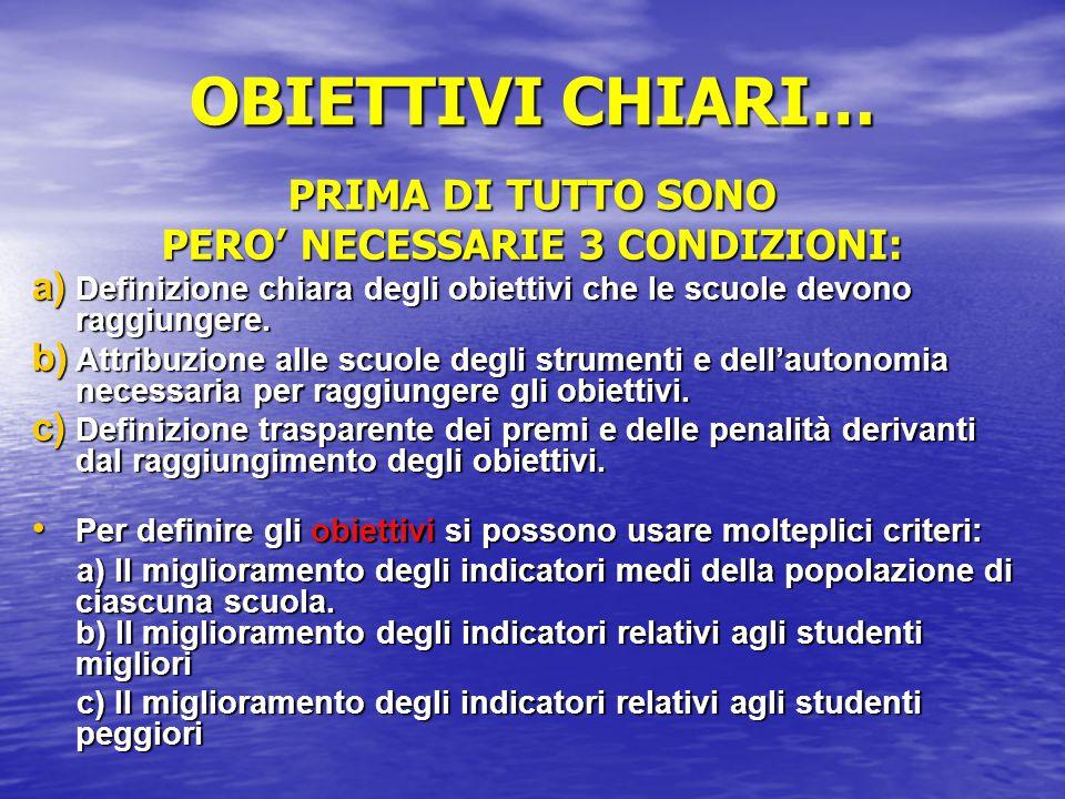 OBIETTIVI CHIARI… PRIMA DI TUTTO SONO PERO' NECESSARIE 3 CONDIZIONI: a) Definizione chiara degli obiettivi che le scuole devono raggiungere. b) Attrib