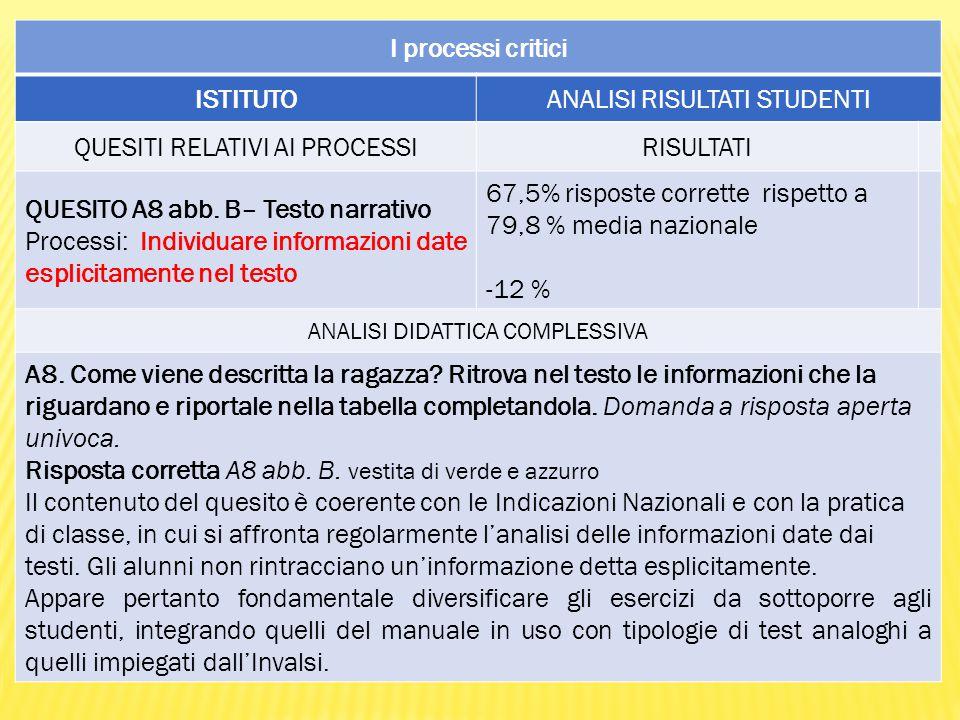 I processi critici ISTITUTOANALISI RISULTATI STUDENTI QUESITI RELATIVI AI PROCESSIRISULTATI QUESITO A8 abb. B– Testo narrativo Processi: Individuare i
