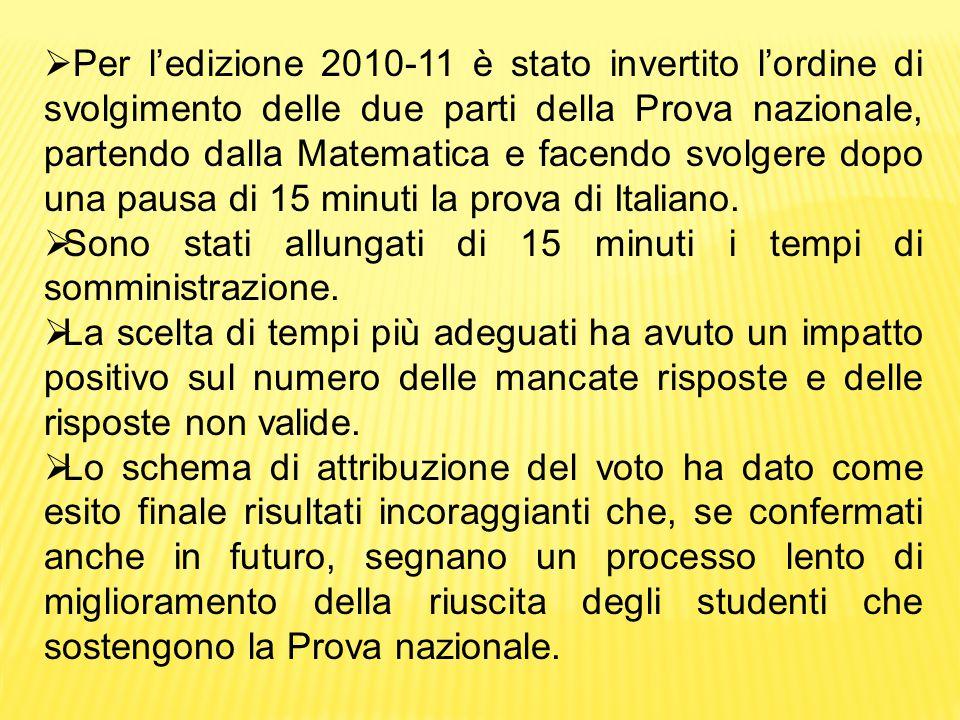  Per l'edizione 2010-11 è stato invertito l'ordine di svolgimento delle due parti della Prova nazionale, partendo dalla Matematica e facendo svolgere