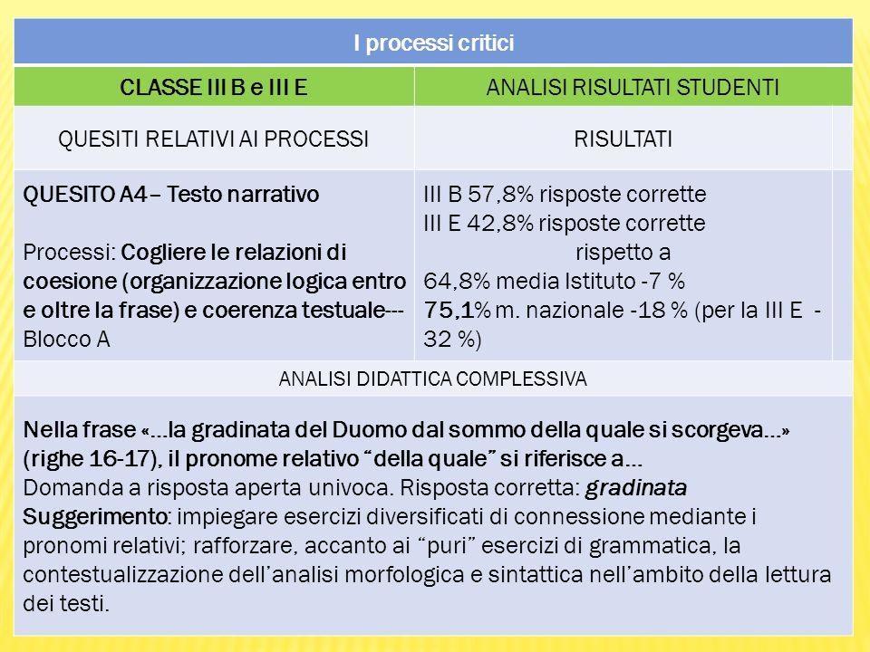 I processi critici CLASSE III B e III EANALISI RISULTATI STUDENTI QUESITI RELATIVI AI PROCESSIRISULTATI QUESITO A4– Testo narrativo Processi: Cogliere le relazioni di coesione (organizzazione logica entro e oltre la frase) e coerenza testuale--- Blocco A III B 57,8% risposte corrette III E 42,8% risposte corrette rispetto a 64,8% media Istituto -7 % 75,1% m.