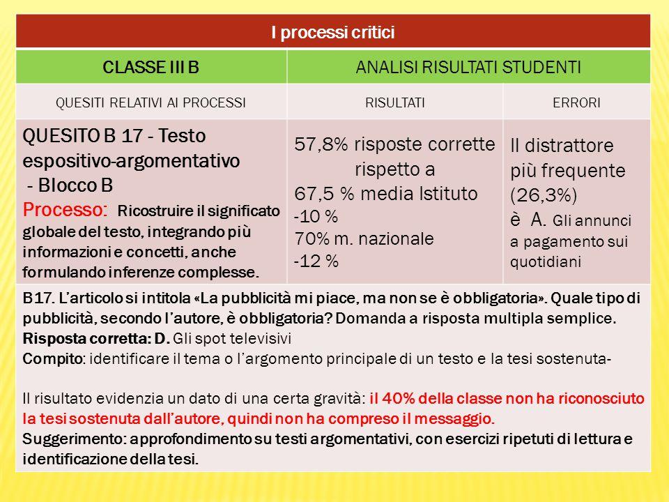 I processi critici CLASSE III BANALISI RISULTATI STUDENTI QUESITI RELATIVI AI PROCESSIRISULTATIERRORI QUESITO B 17 - Testo espositivo-argomentativo -