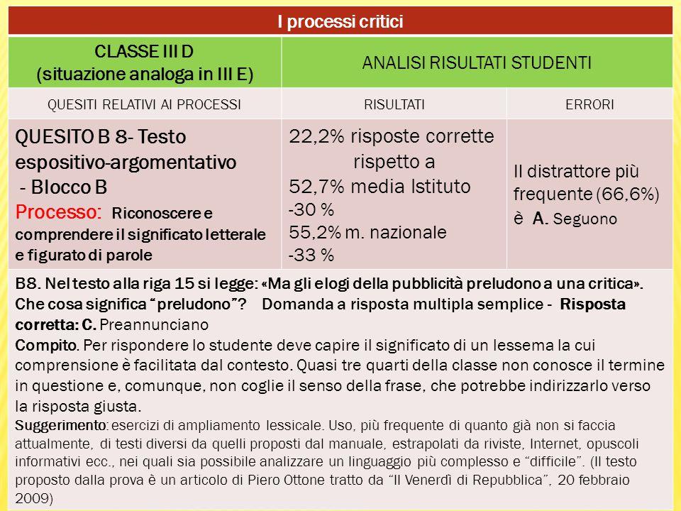 I processi critici CLASSE III D (situazione analoga in III E) ANALISI RISULTATI STUDENTI QUESITI RELATIVI AI PROCESSIRISULTATIERRORI QUESITO B 8- Test