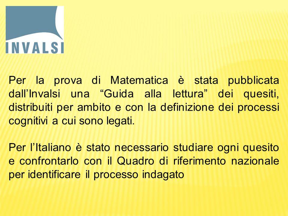 Per la prova di Matematica è stata pubblicata dall'Invalsi una Guida alla lettura dei quesiti, distribuiti per ambito e con la definizione dei processi cognitivi a cui sono legati.