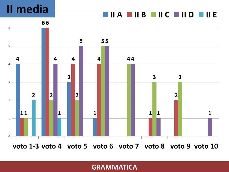 GRAMMATICA II media