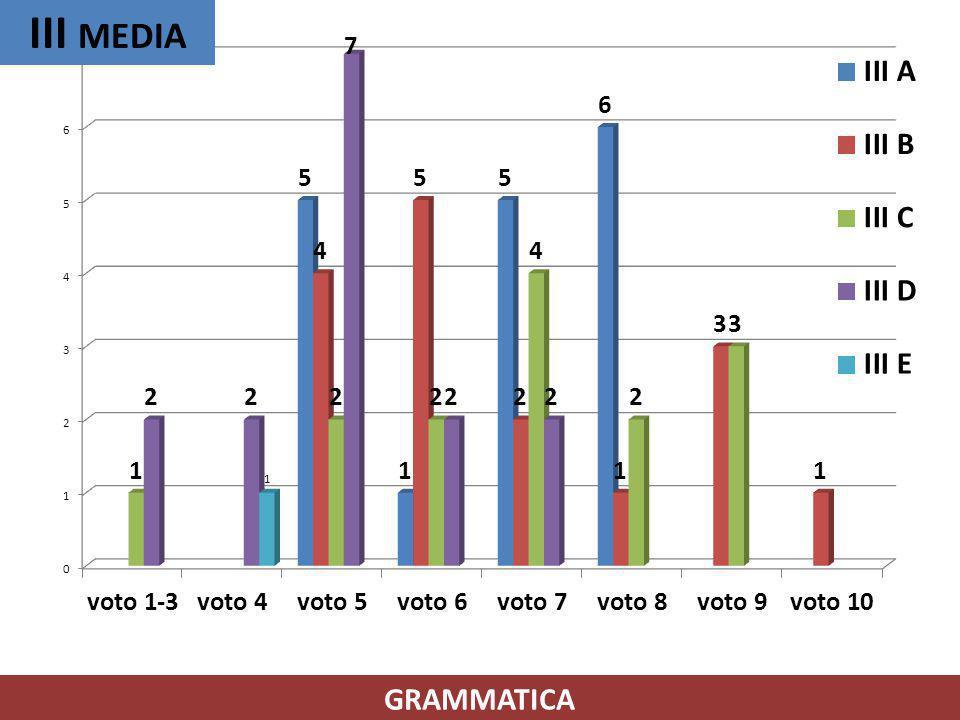 GRAMMATICA III MEDIA