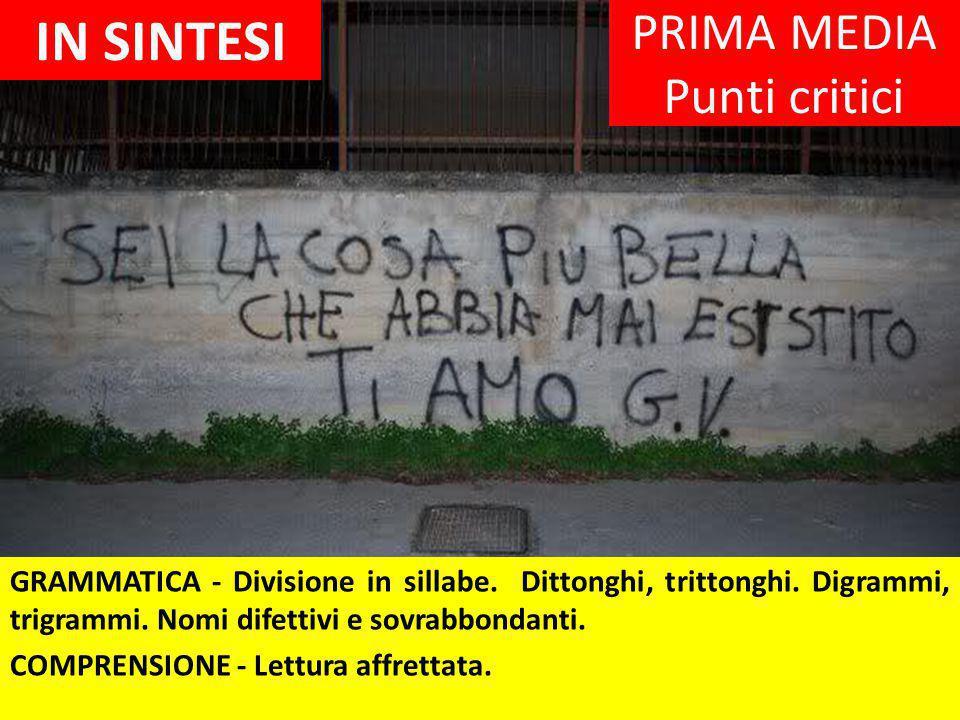 PRIMA MEDIA Punti critici GRAMMATICA - Divisione in sillabe.