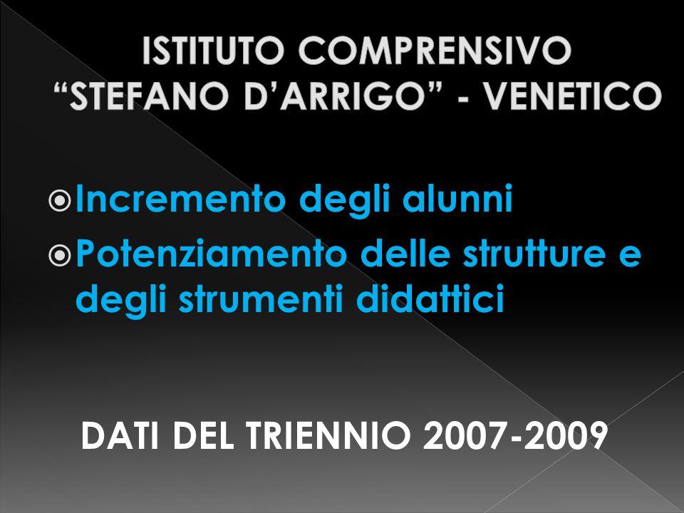  Incremento degli alunni  Potenziamento delle strutture e degli strumenti didattici DATI DEL TRIENNIO 2007-2009