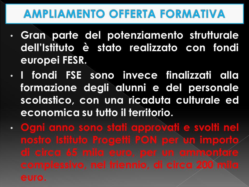 Gran parte del potenziamento strutturale dell'Istituto è stato realizzato con fondi europei FESR. I fondi FSE sono invece finalizzati alla formazione