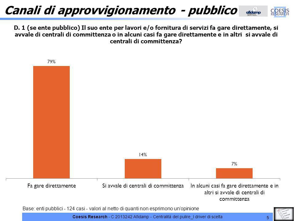 Coesis Research - C 2013242 Afidamp - Centralità del pulire_I driver di scelta 5 Canali di approvvigionamento - pubblico Base: enti pubblici - 124 casi - valori al netto di quanti non esprimono un'opinione D.