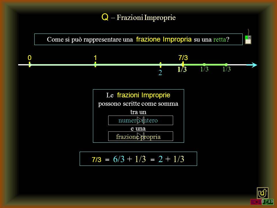 Le frazioni Improprie possono scritte come somma tra un numero intero e una frazione propria Q – Frazioni Improprie Come si può rappresentare una fraz