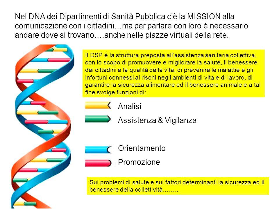 Nel DNA dei Dipartimenti di Sanità Pubblica c'è la MISSION alla comunicazione con i cittadini…ma per parlare con loro è necessario andare dove si trov