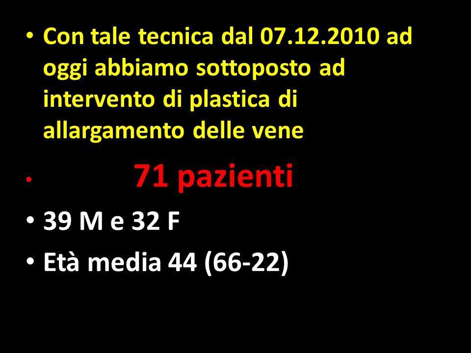Con tale tecnica dal 07.12.2010 ad oggi abbiamo sottoposto ad intervento di plastica di allargamento delle vene 71 pazienti 39 M e 32 F Età media 44 (66-22)