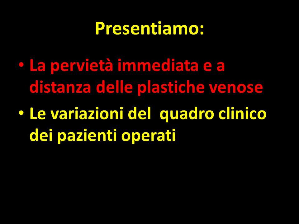 Presentiamo: La pervietà immediata e a distanza delle plastiche venose Le variazioni del quadro clinico dei pazienti operati