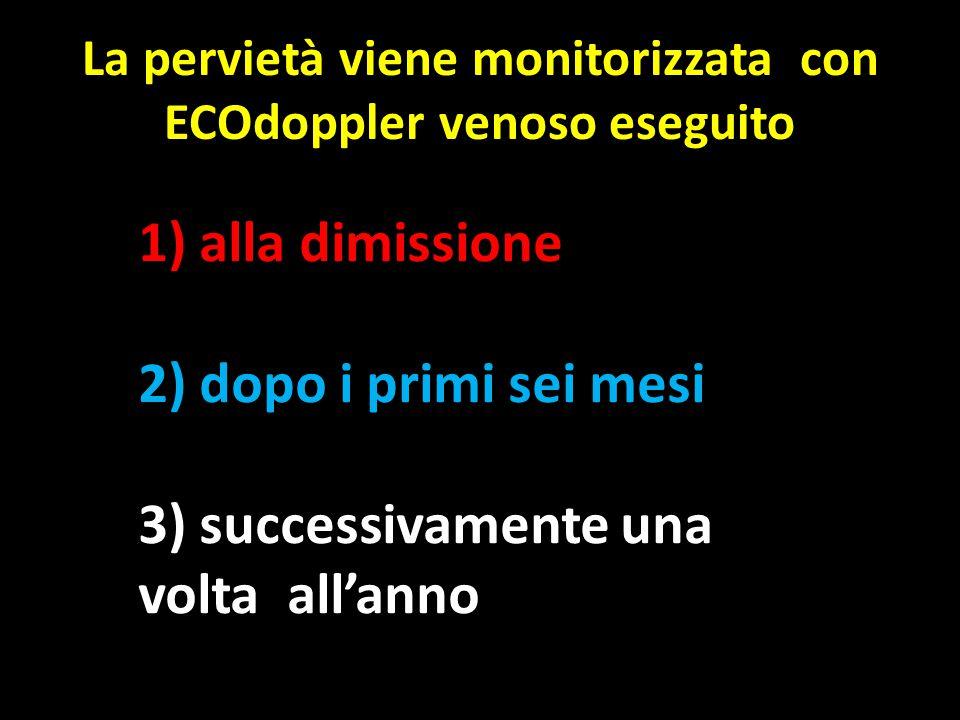 La pervietà viene monitorizzata con ECOdoppler venoso eseguito 1) alla dimissione 2) dopo i primi sei mesi 3) successivamente una volta all'anno