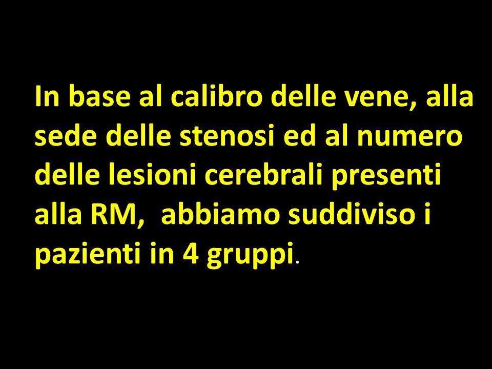 In base al calibro delle vene, alla sede delle stenosi ed al numero delle lesioni cerebrali presenti alla RM, abbiamo suddiviso i pazienti in 4 gruppi.