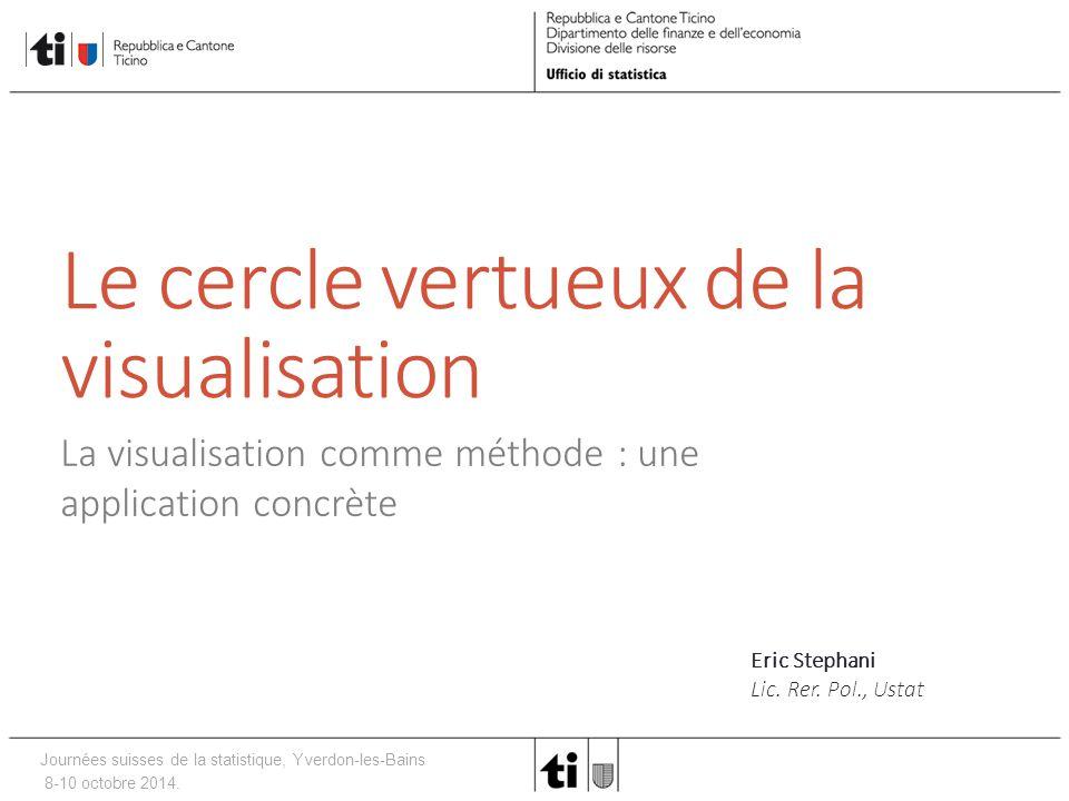 Journées suisses de la statistique, Yverdon-les-Bains 8-10 octobre 2014. La visualisation comme méthode : une application concrète Le cercle vertueux