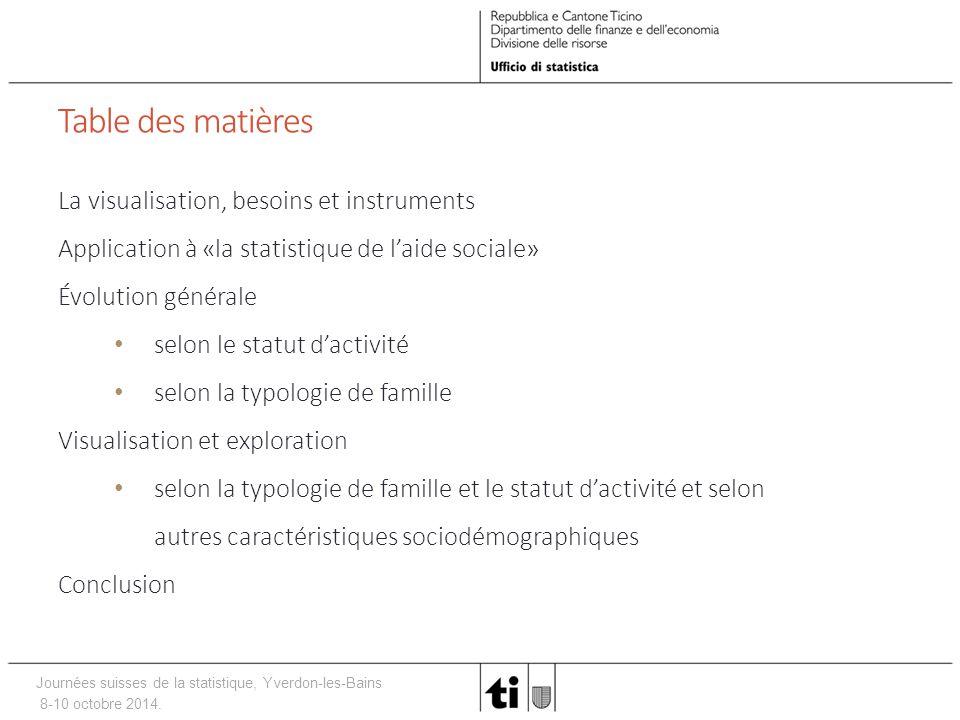 Journées suisses de la statistique, Yverdon-les-Bains 8-10 octobre 2014. Table des matières La visualisation, besoins et instruments Application à «la
