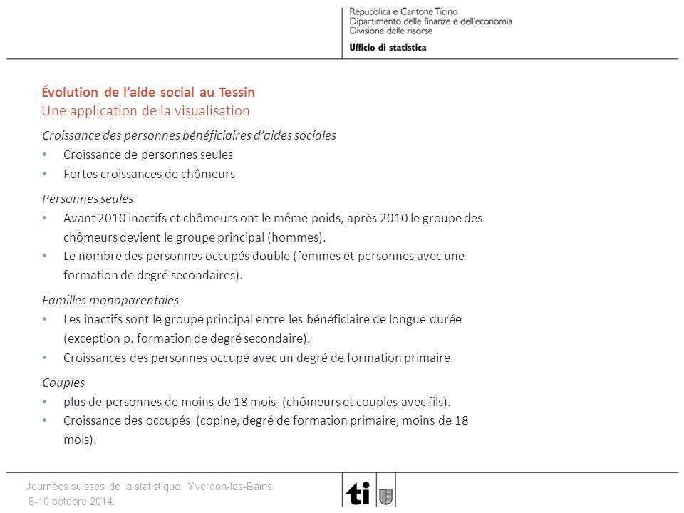 Journées suisses de la statistique, Yverdon-les-Bains 8-10 octobre 2014.