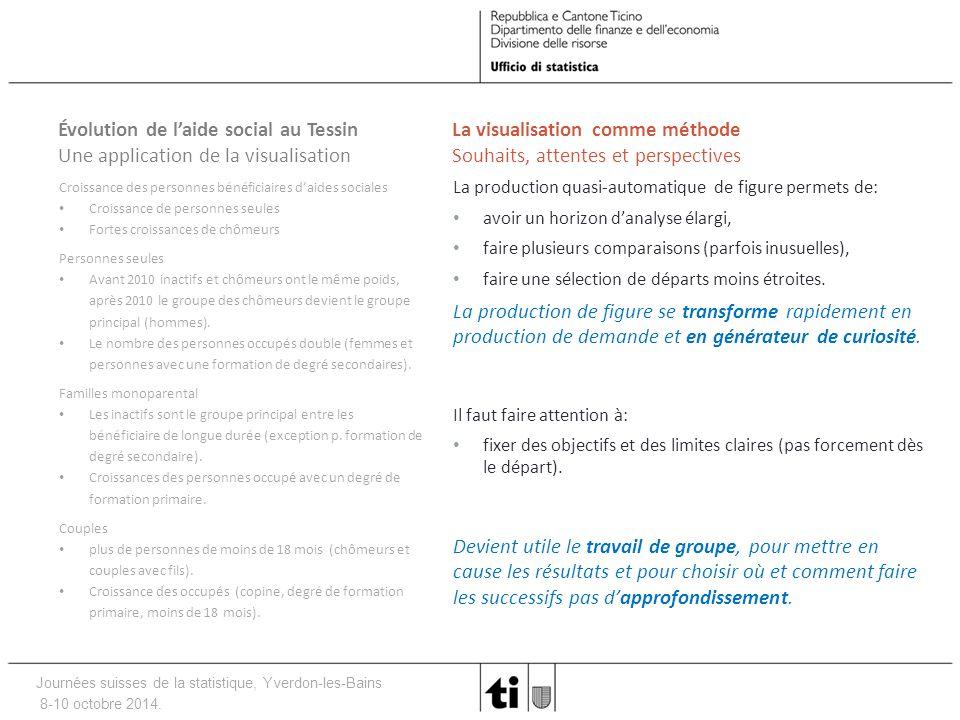 Journées suisses de la statistique, Yverdon-les-Bains 8-10 octobre 2014. Évolution de l'aide social au Tessin Une application de la visualisation Croi