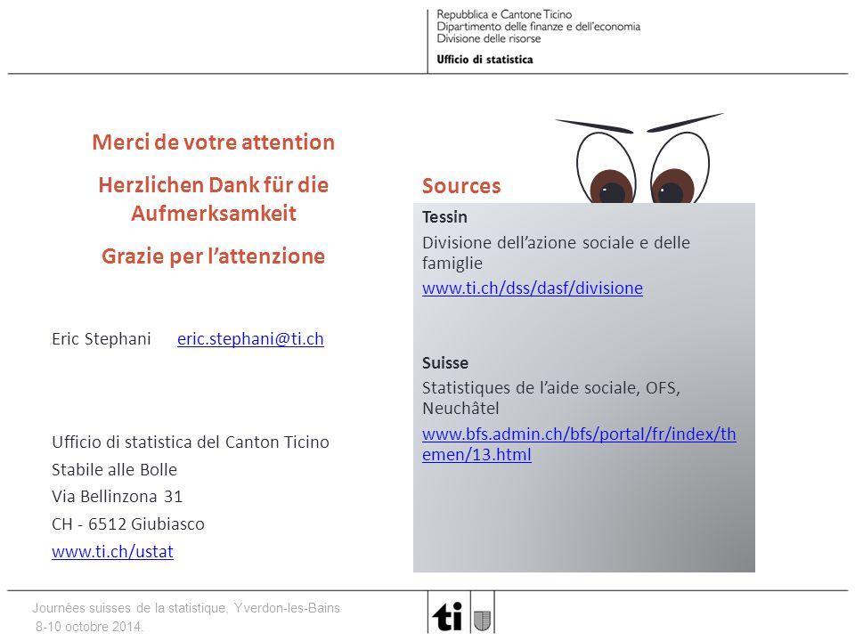 Journées suisses de la statistique, Yverdon-les-Bains 8-10 octobre 2014. Merci de votre attention Herzlichen Dank für die Aufmerksamkeit Grazie per l'