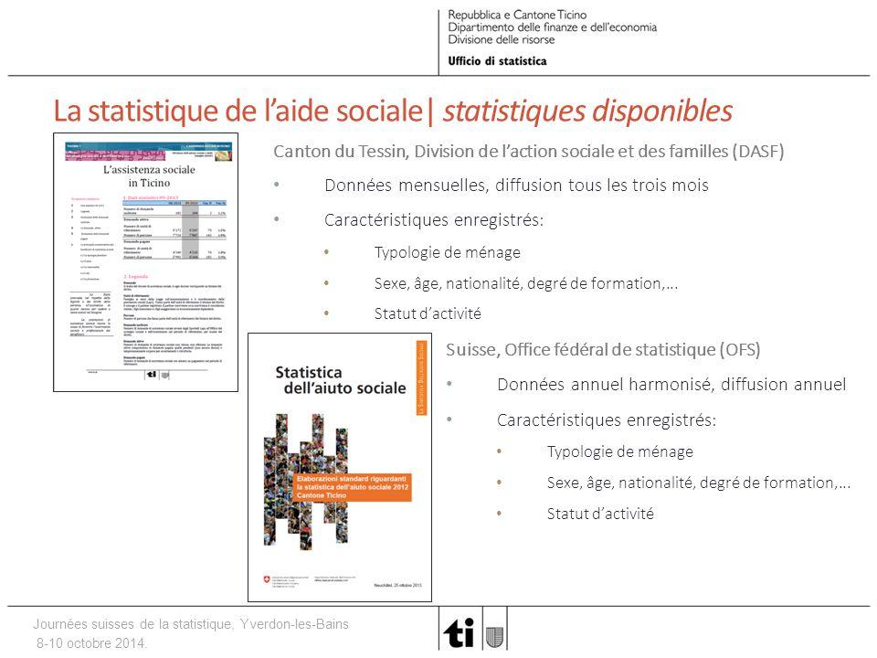 Journées suisses de la statistique, Yverdon-les-Bains 8-10 octobre 2014. La statistique de l'aide sociale| statistiques disponibles Canton du Tessin,