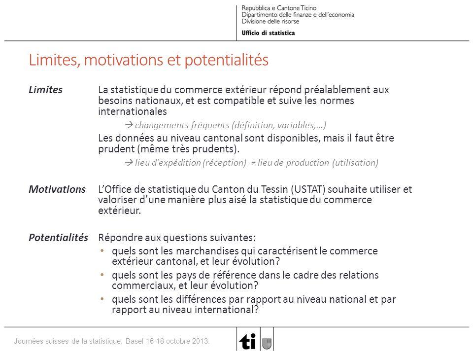 Journées suisses de la statistique, Basel 16-18 octobre 2013. Situation actuelle