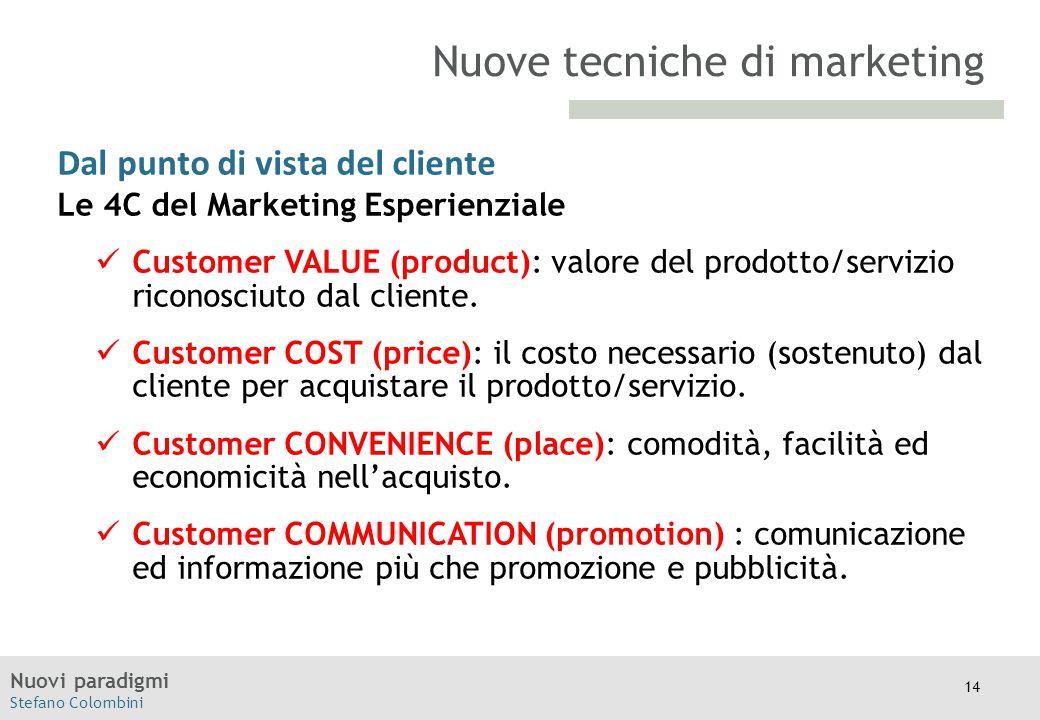 Nuovi paradigmi Stefano Colombini TITOLO Moodle Dal punto di vista del cliente Le 4C del Marketing Esperienziale Customer VALUE (product): valore del