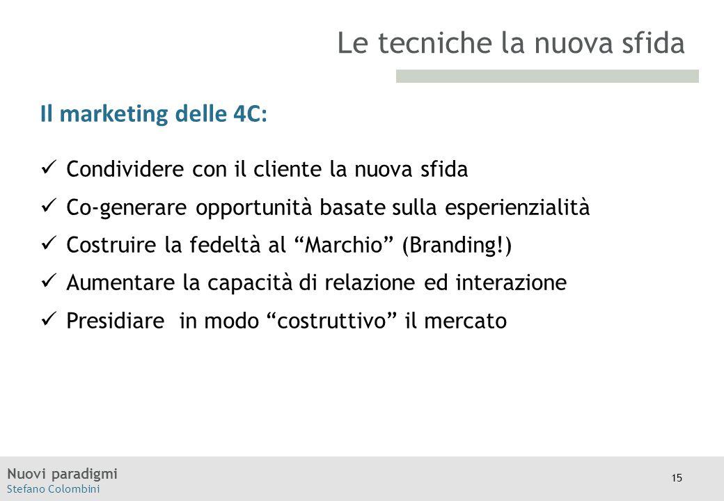 Nuovi paradigmi Stefano Colombini TITOLO Moodle Il marketing delle 4C: Condividere con il cliente la nuova sfida Co-generare opportunità basate sulla