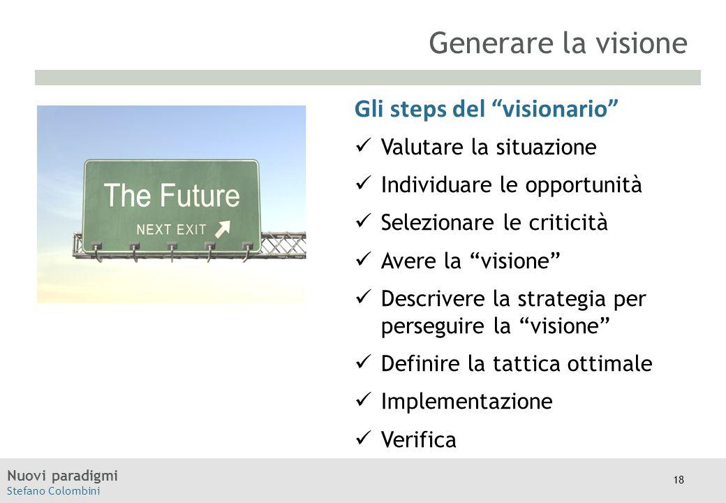 """Nuovi paradigmi Stefano Colombini TITOLO Moodle Generare la visione Gli steps del """"visionario"""" Valutare la situazione Individuare le opportunità Selez"""