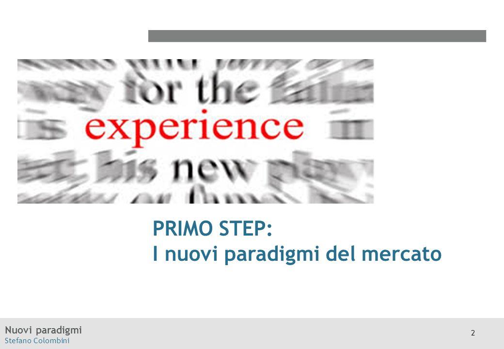 Nuovi paradigmi Stefano Colombini PRIMO STEP: I nuovi paradigmi del mercato 2