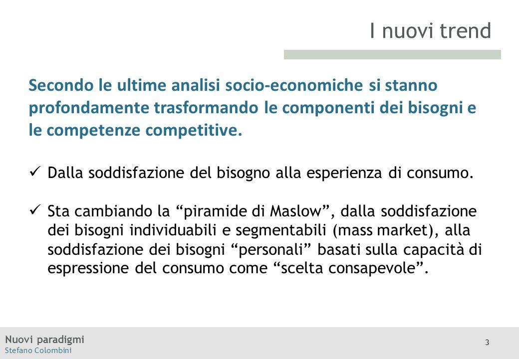 Nuovi paradigmi Stefano Colombini TITOLO Moodle Secondo le ultime analisi socio-economiche si stanno profondamente trasformando le componenti dei biso
