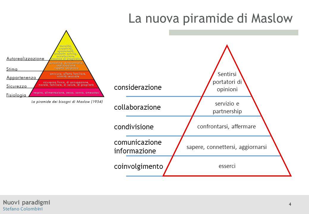 Nuovi paradigmi Stefano Colombini La nuova piramide di Maslow coinvolgimento considerazione collaborazione condivisione comunicazione informazione ess