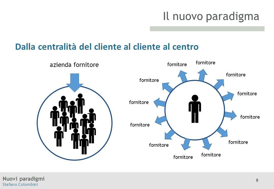 Nuovi paradigmi Stefano Colombini Moodle Dalla centralità del cliente al cliente al centro Il nuovo paradigma azienda fornitore fornitore 8
