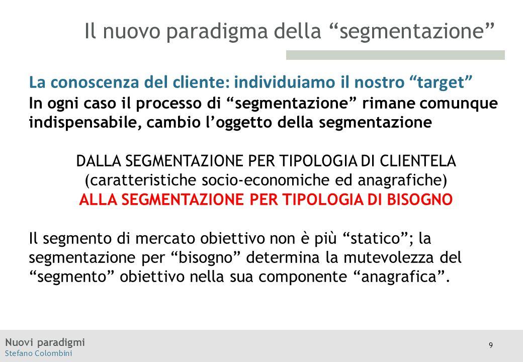 """Nuovi paradigmi Stefano Colombini TITOLO Moodle La conoscenza del cliente: individuiamo il nostro """"target"""" In ogni caso il processo di """"segmentazione"""""""